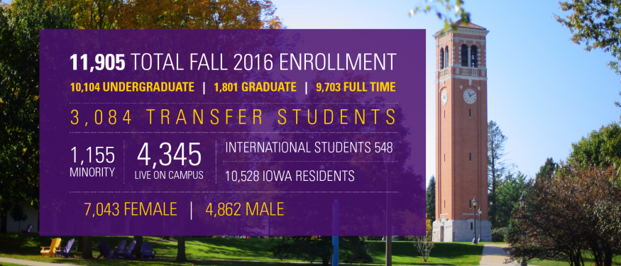 Infographic on Enrollment